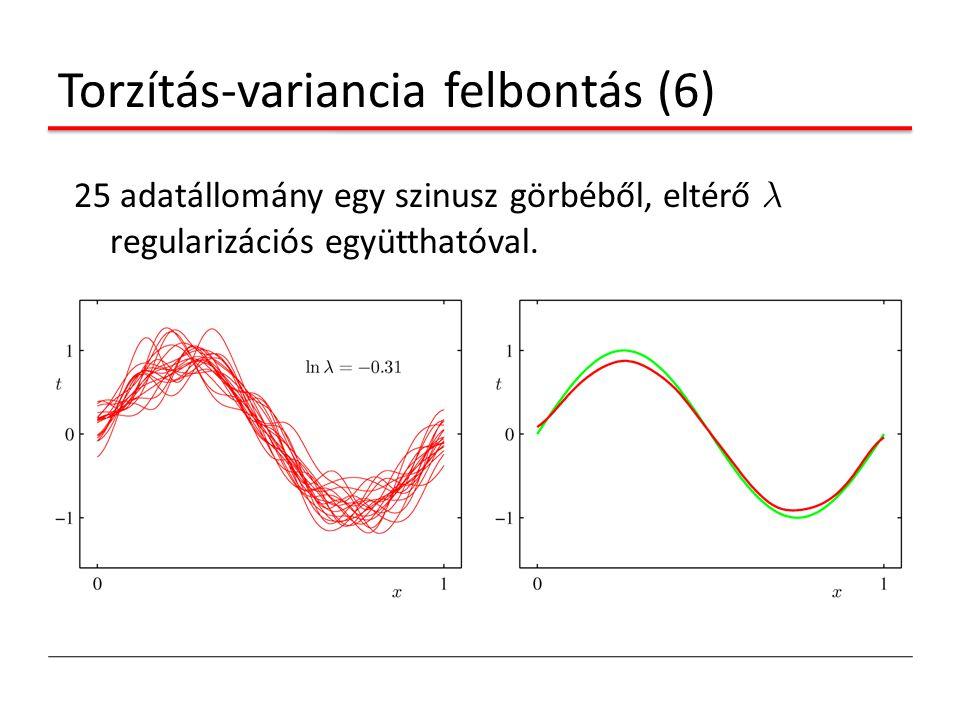 Torzítás-variancia felbontás (6) 25 adatállomány egy szinusz görbéből, eltérő ¸ regularizációs együtthatóval.