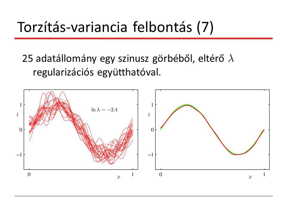 Torzítás-variancia felbontás (7) 25 adatállomány egy szinusz görbéből, eltérő ¸ regularizációs együtthatóval.