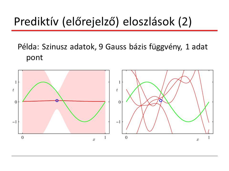 Prediktív (előrejelző) eloszlások (2) Példa: Szinusz adatok, 9 Gauss bázis függvény, 1 adat pont
