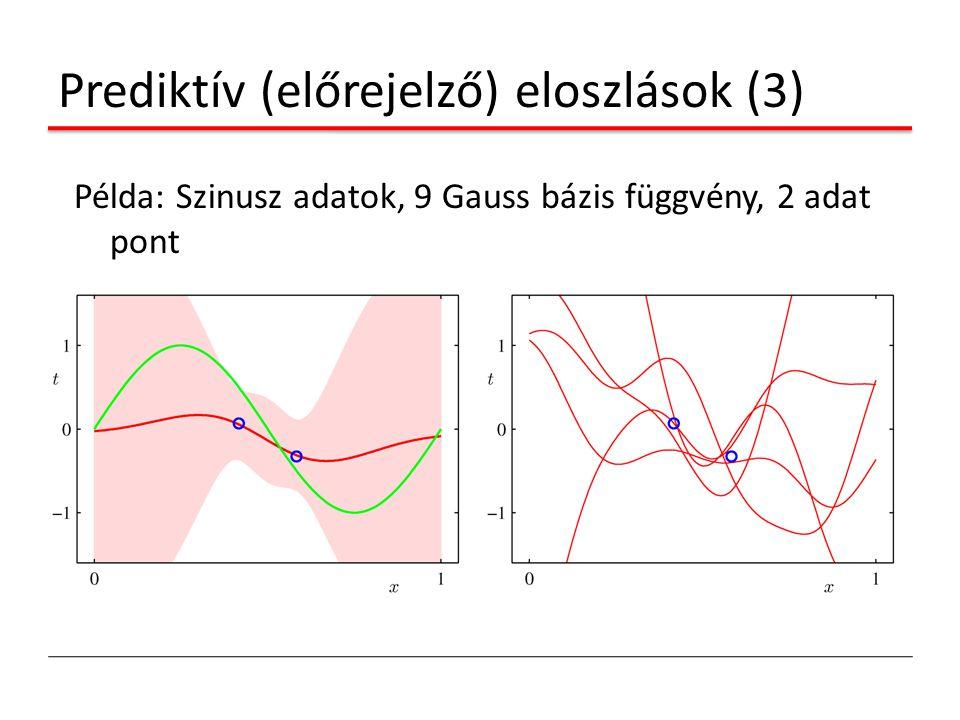 Prediktív (előrejelző) eloszlások (3) Példa: Szinusz adatok, 9 Gauss bázis függvény, 2 adat pont