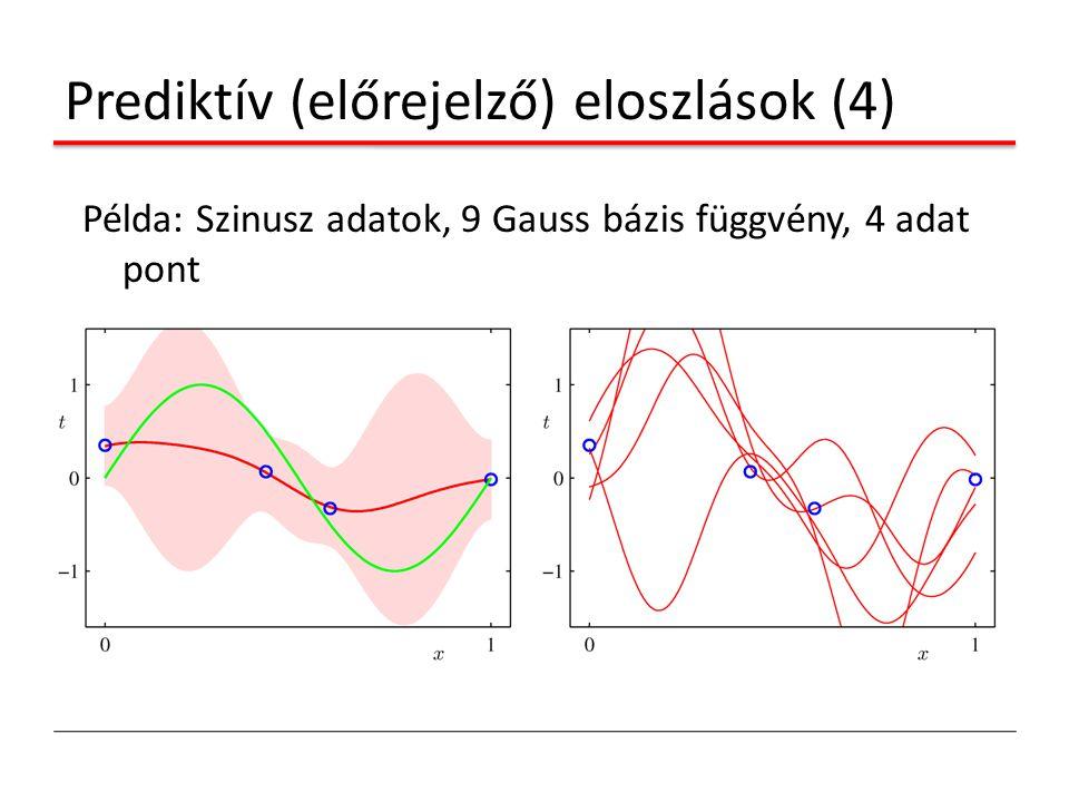 Prediktív (előrejelző) eloszlások (4) Példa: Szinusz adatok, 9 Gauss bázis függvény, 4 adat pont