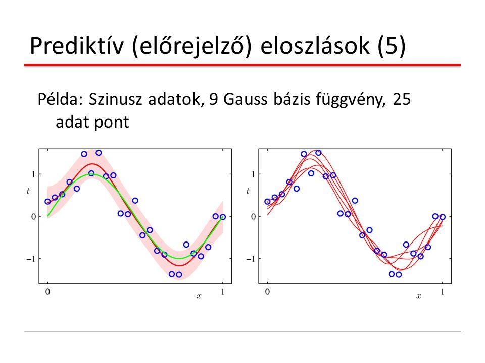 Prediktív (előrejelző) eloszlások (5) Példa: Szinusz adatok, 9 Gauss bázis függvény, 25 adat pont