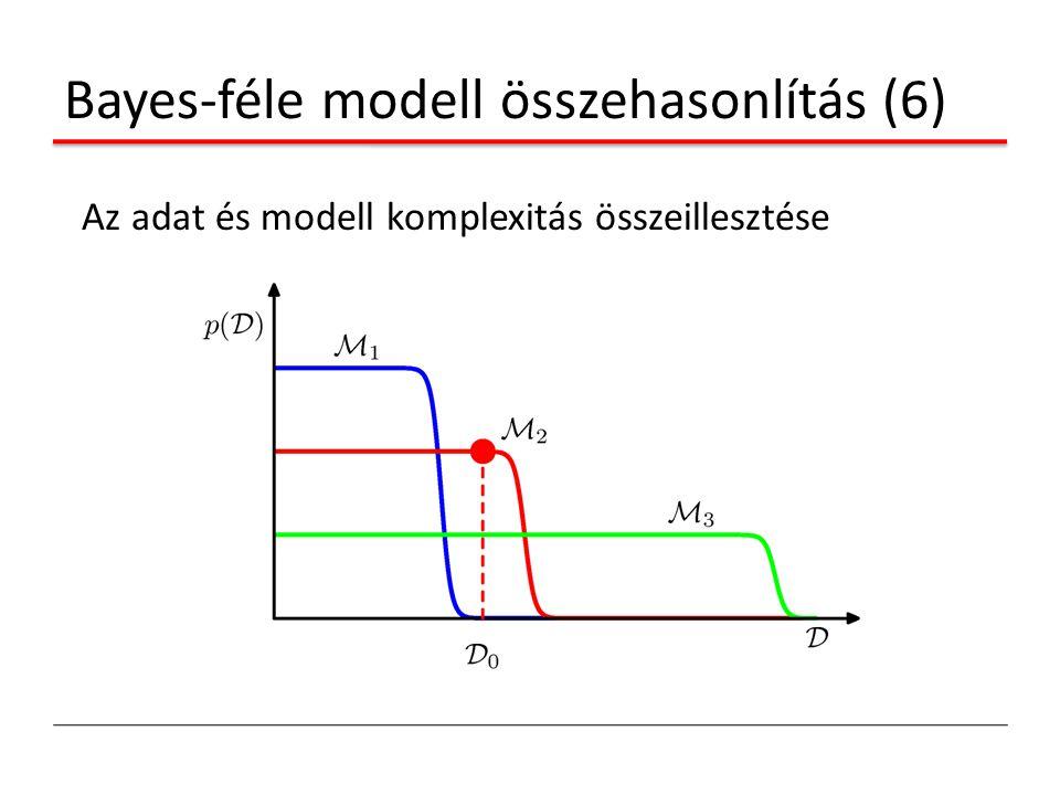 Bayes-féle modell összehasonlítás (6) Az adat és modell komplexitás összeillesztése