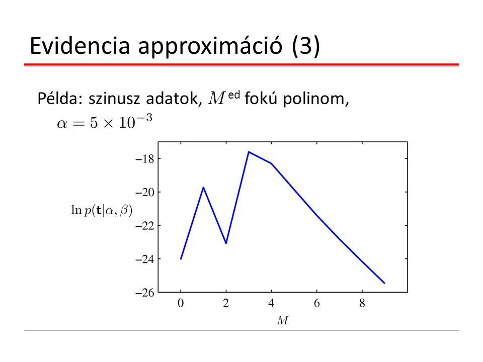Evidencia approximáció (3) Példa: szinusz adatok, M ed fokú polinom,