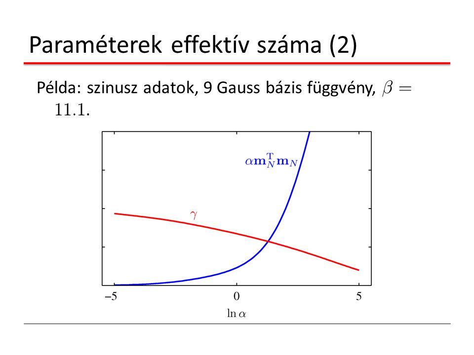Paraméterek effektív száma (2) Példa: szinusz adatok, 9 Gauss bázis függvény, ¯ = 11.1.