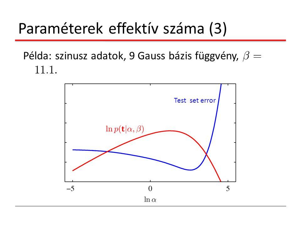 Paraméterek effektív száma (3) Példa: szinusz adatok, 9 Gauss bázis függvény, ¯ = 11.1. Test set error