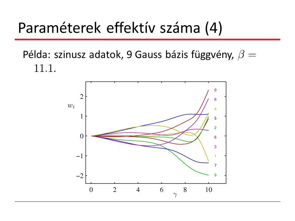 Paraméterek effektív száma (4) Példa: szinusz adatok, 9 Gauss bázis függvény, ¯ = 11.1.