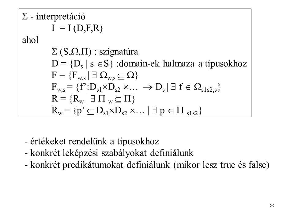  - interpretáció I = I (D,F,R) ahol  (S, ,  ) : szignatúra D = {D s | s  S} :domain-ek halmaza a típusokhoz F = {F w,s |   w,s   } F w,s = {f