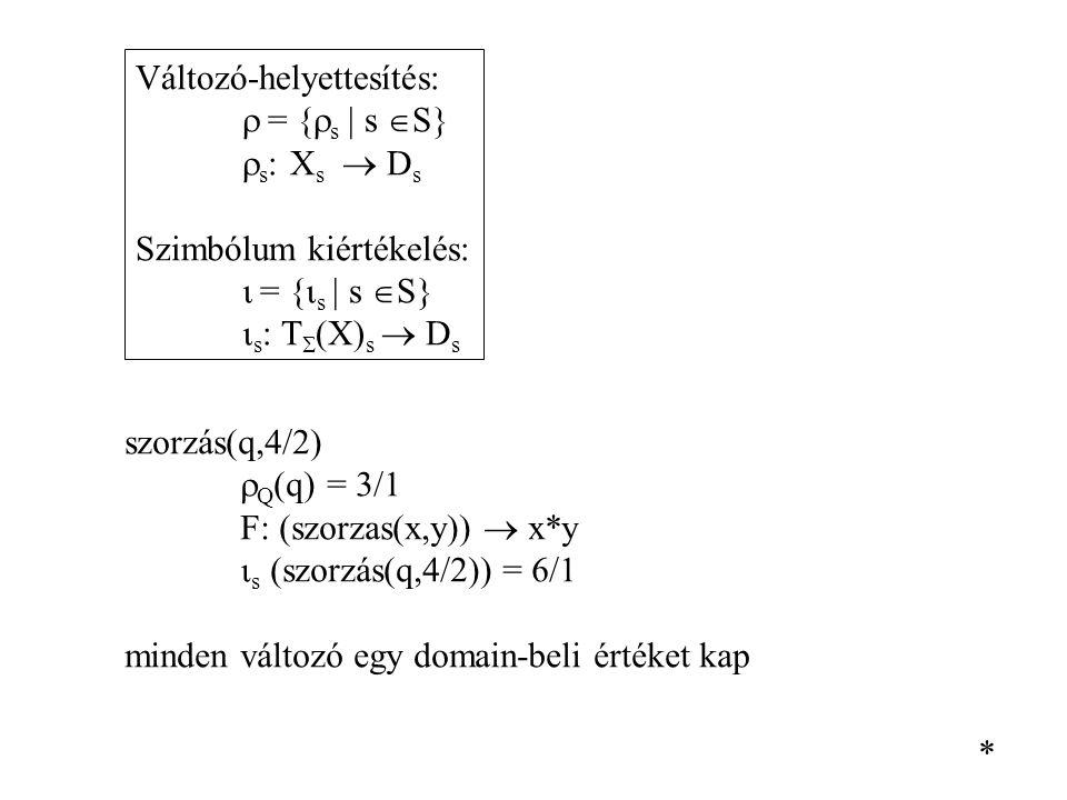 Változó-helyettesítés:  = {  s | s  S}  s : X s  D s Szimbólum kiértékelés:  = {  s | s  S}  s : T  (X) s  D s szorzás(q,4/2)  Q (q) = 3/1