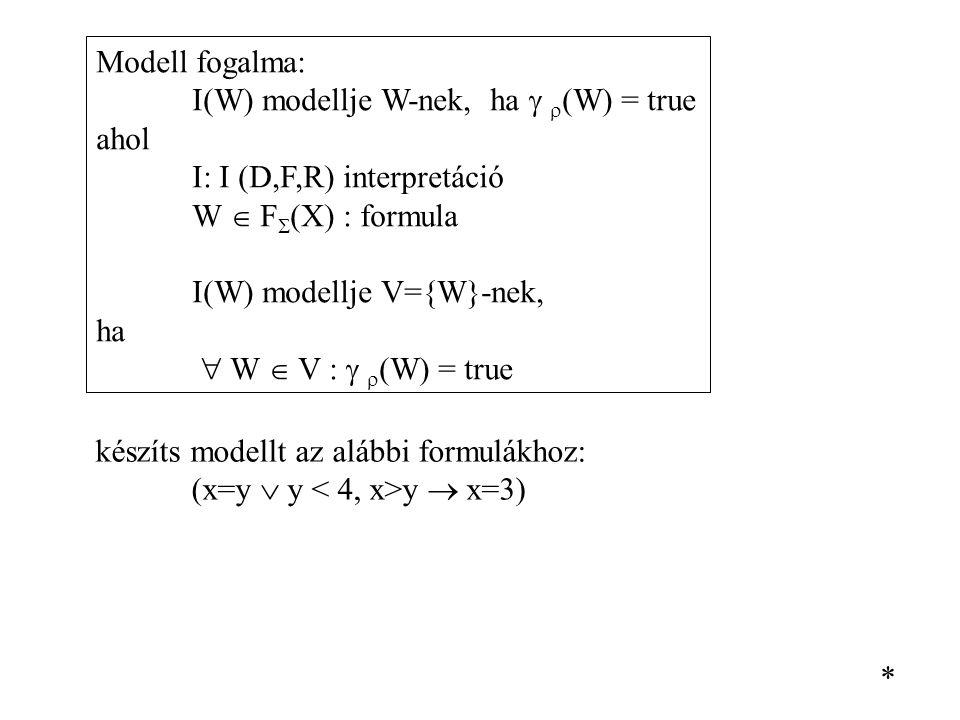 Modell fogalma: I(W) modellje W-nek, ha   (W) = true ahol I: I (D,F,R) interpretáció W  F  (X) : formula I(W) modellje V={W}-nek, ha  W  V :  
