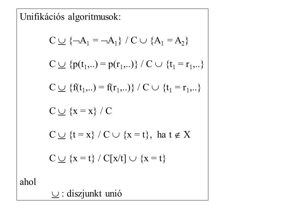 Unifikációs algoritmusok: C  {  A 1 =  A 1 } / C  {A 1 = A 2 } C  {p(t 1,..) = p(r 1,..)} / C  {t 1 = r 1,..} C  {f(t 1,..) = f(r 1,..)} / C 