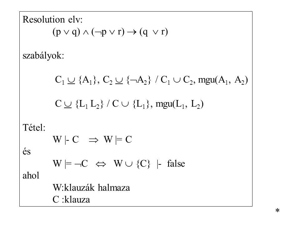 Resolution elv: (p  q)  (  p  r)  (q  r) szabályok: C 1  {A 1 }, C 2  {  A 2 } / C 1  C 2, mgu(A 1, A 2 ) C  {L 1 L 2 } / C  {L 1 }, mgu(L