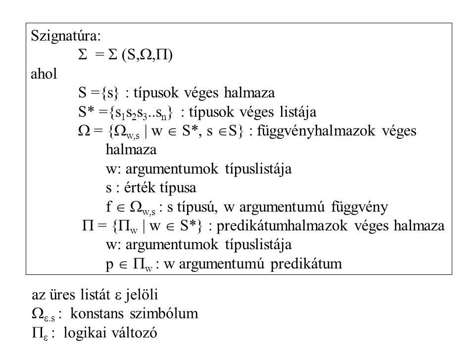 Szignatúra:  =  (S, ,  ) ahol S ={s} : típusok véges halmaza S* ={s 1 s 2 s 3..s n } : típusok véges listája  = {  w,s | w  S*, s  S} : függvé