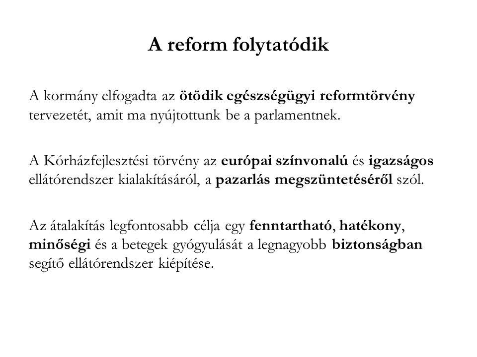 A reform folytatódik A kormány elfogadta az ötödik egészségügyi reformtörvény tervezetét, amit ma nyújtottunk be a parlamentnek. A Kórházfejlesztési t