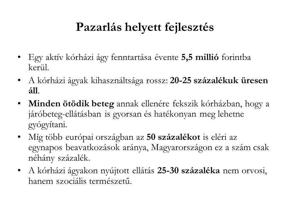 Pazarlás helyett fejlesztés •Egy aktív kórházi ágy fenntartása évente 5,5 millió forintba kerül. •A kórházi ágyak kihasználtsága rossz: 20-25 százalék