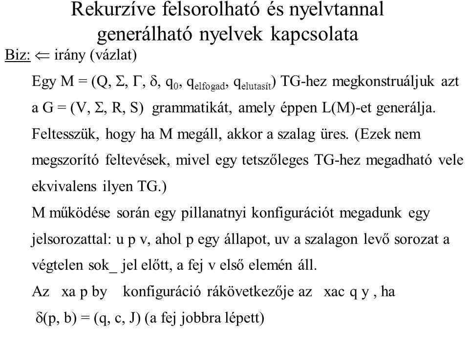 Rekurzíve felsorolható és nyelvtannal generálható nyelvek kapcsolata Biz:  irány (vázlat) Egy M = (Q, , , , q 0, q elfogad, q elutasít ) TG-hez me