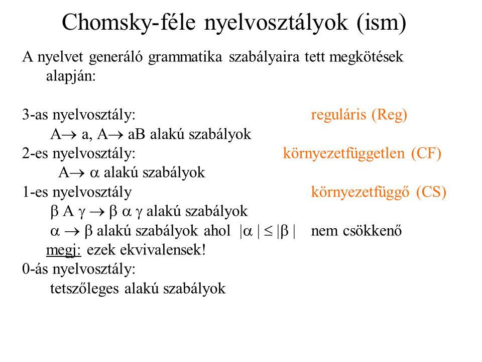 Chomsky-féle nyelvosztályok (ism) A nyelvet generáló grammatika szabályaira tett megkötések alapján: 3-as nyelvosztály:reguláris (Reg) A  a, A  aB a