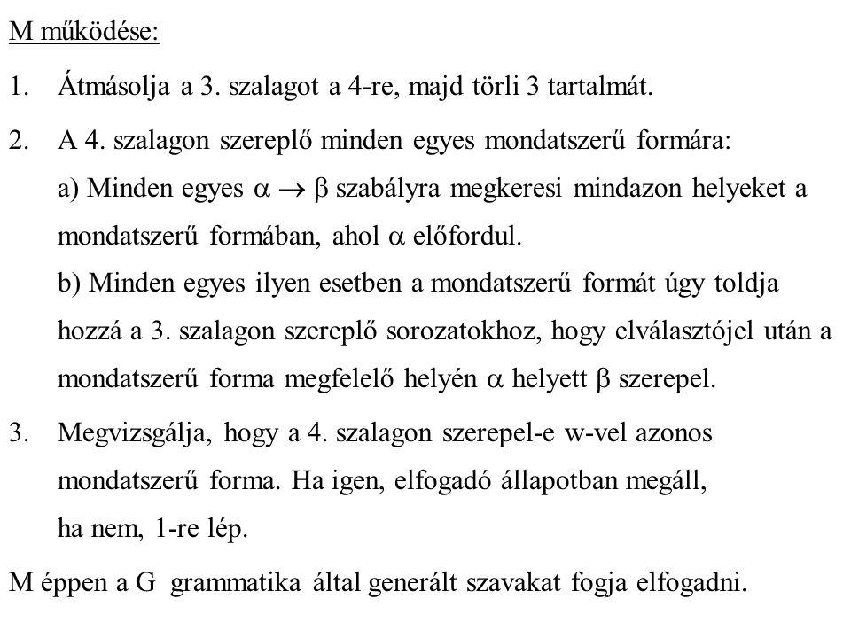 Rekurzíve felsorolható és nyelvtannal generálható nyelvek kapcsolata Biz:  irány (vázlat) Egy M = (Q, , , , q 0, q elfogad, q elutasít ) TG-hez megkonstruáljuk azt a G = (V, , R, S) grammatikát, amely éppen L(M)-et generálja.