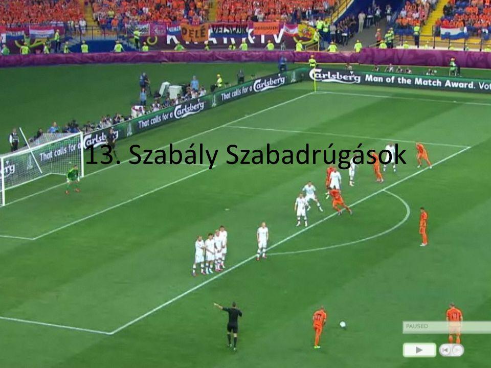 UEFA Játékvezető Fejlesztési Program 2012 • A sorfalban álló játékosok fegyelmezetlensége esetén a játékvezetőnek szóbeli intést kell alkalmaznia.