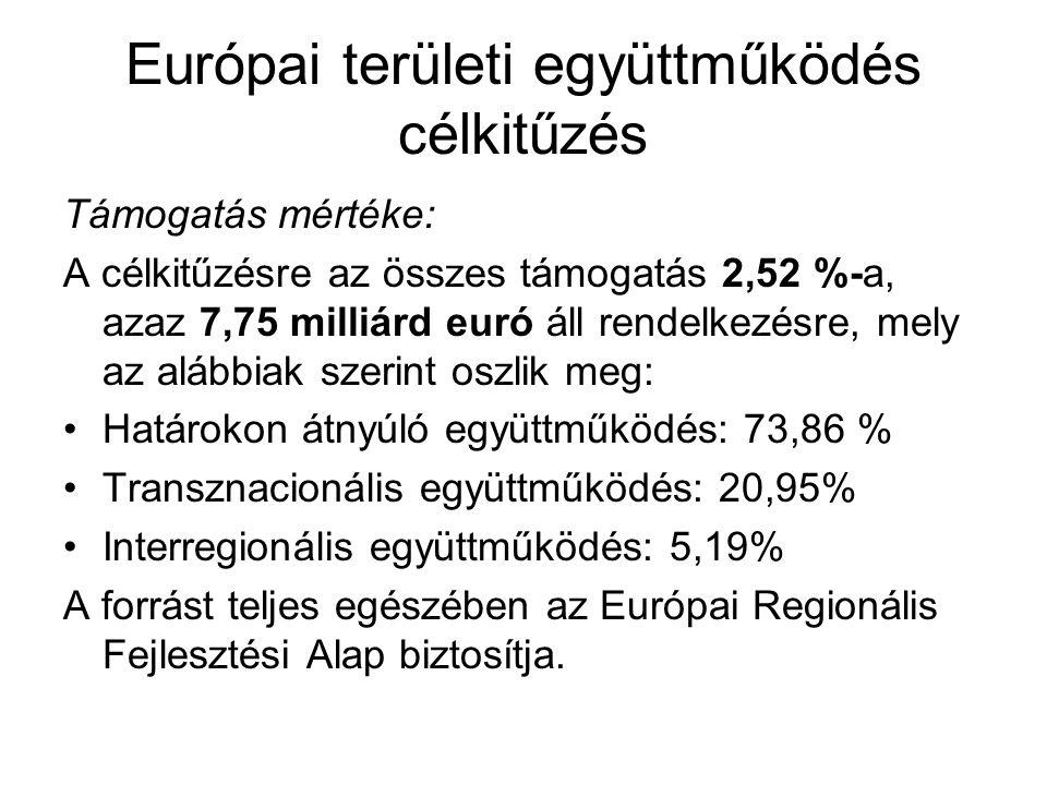 Európai területi együttműködés célkitűzés Támogatás mértéke: A célkitűzésre az összes támogatás 2,52 %-a, azaz 7,75 milliárd euró áll rendelkezésre, mely az alábbiak szerint oszlik meg: •Határokon átnyúló együttműködés: 73,86 % •Transznacionális együttműködés: 20,95% •Interregionális együttműködés: 5,19% A forrást teljes egészében az Európai Regionális Fejlesztési Alap biztosítja.