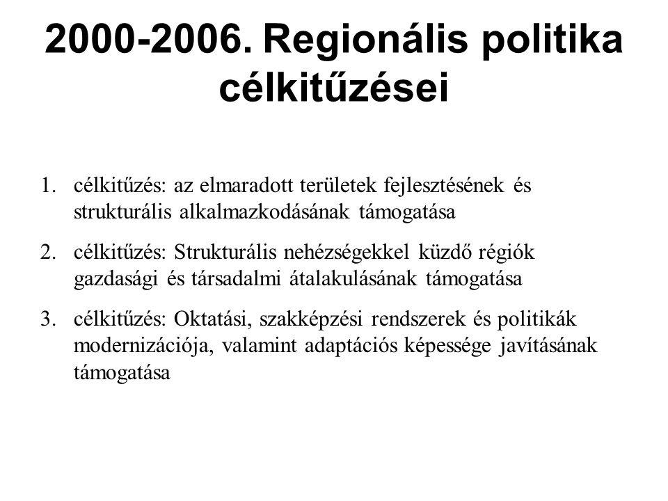 Célkitűzések 2007-2013 1.Konvergencia célkitűzés 2.
