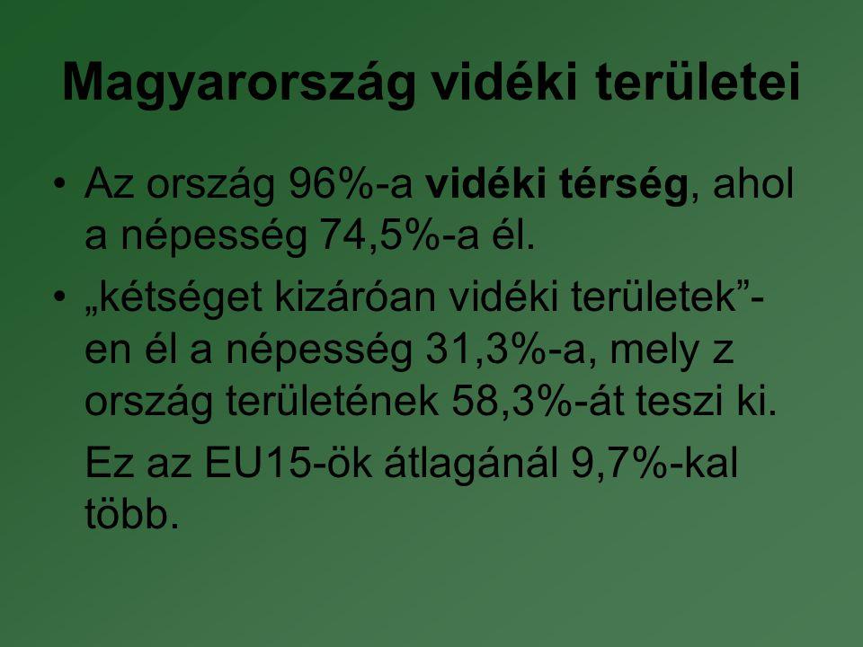 Magyarország vidéki területei •Az ország 96%-a vidéki térség, ahol a népesség 74,5%-a él.