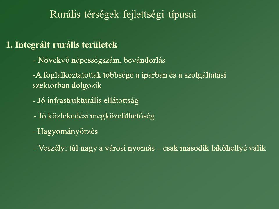 Rurális térségek fejlettségi típusai 1.