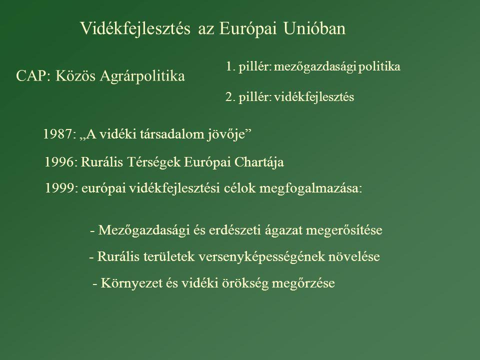 Vidékfejlesztés az Európai Unióban CAP: Közös Agrárpolitika 1.