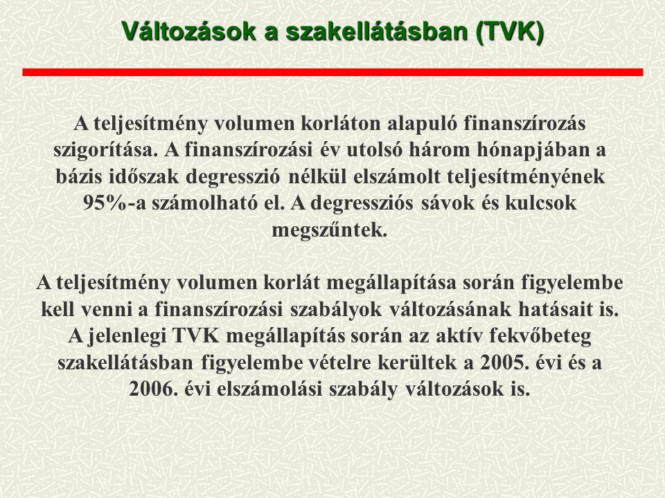 Változások a szakellátásban (TVK) A teljesítmény volumen korláton alapuló finanszírozás szigorítása. A finanszírozási év utolsó három hónapjában a báz