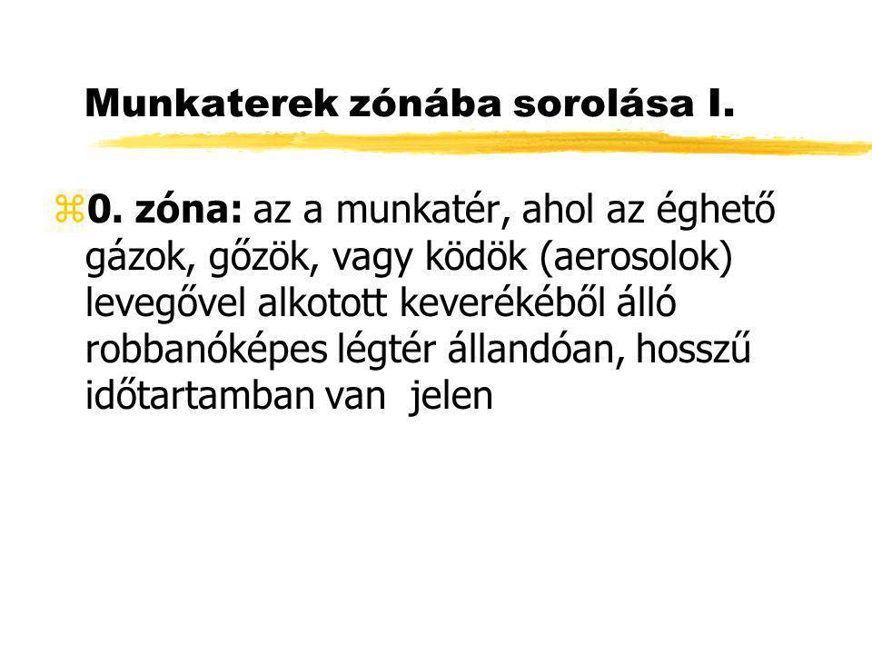Munkaterek zónába sorolása I. z0. zóna: az a munkatér, ahol az éghető gázok, gőzök, vagy ködök (aerosolok) levegővel alkotott keverékéből álló robbanó
