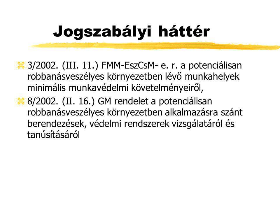 Jogszabályi háttér z3/2002. (III. 11.) FMM-EszCsM- e. r. a potenciálisan robbanásveszélyes környezetben lévő munkahelyek minimális munkavédelmi követe