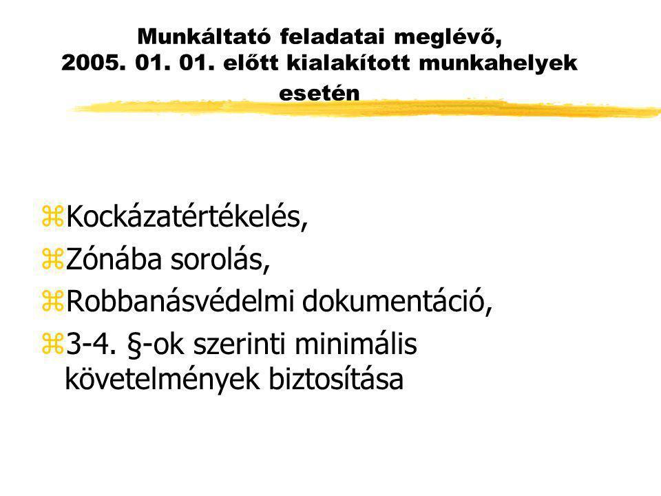 Munkáltató feladatai meglévő, 2005. 01. 01. előtt kialakított munkahelyek esetén zKockázatértékelés, zZónába sorolás, zRobbanásvédelmi dokumentáció, z