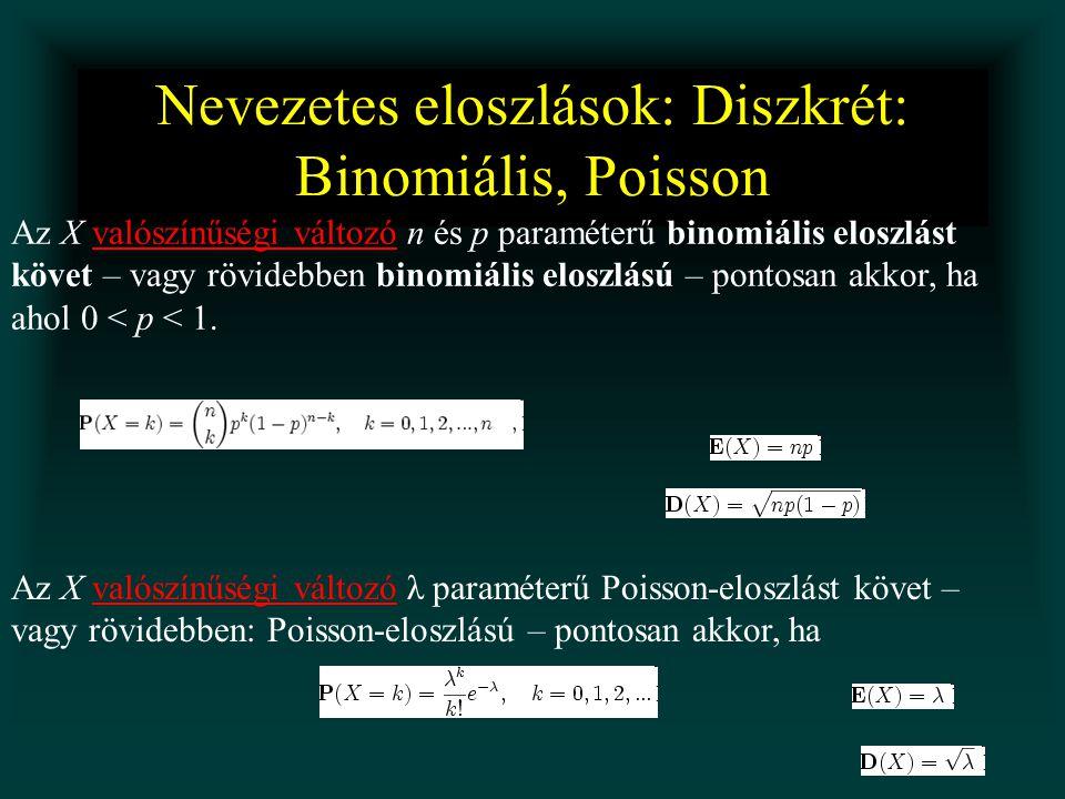 Nevezetes eloszlások: Diszkrét: Binomiális, Poisson Az X valószínűségi változó n és p paraméterű binomiális eloszlást követ – vagy rövidebben binomiál