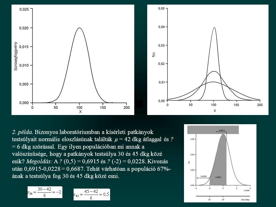 2. példa. Bizonyos laboratóriumban a kísérleti patkányok testsúlyait normális eloszlásúnak találták µ = 42 dkg átlaggal és ? = 6 dkg szórással. Egy il
