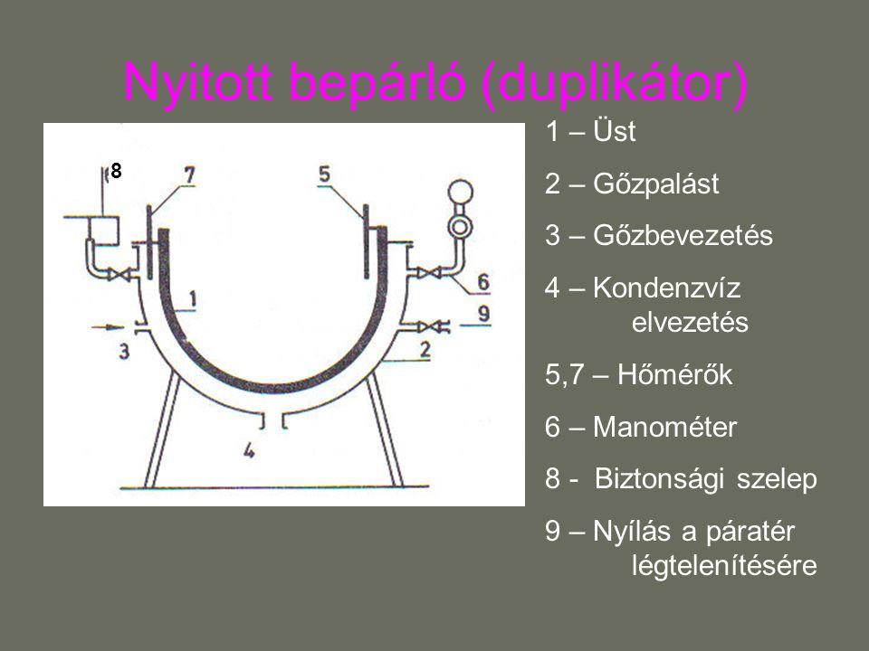 Nyitott bepárló (duplikátor) 1 – Üst 2 – Gőzpalást 3 – Gőzbevezetés 4 – Kondenzvíz elvezetés 5,7 – Hőmérők 6 – Manométer 8 - Biztonsági szelep 9 – Nyílás a páratér légtelenítésére 8