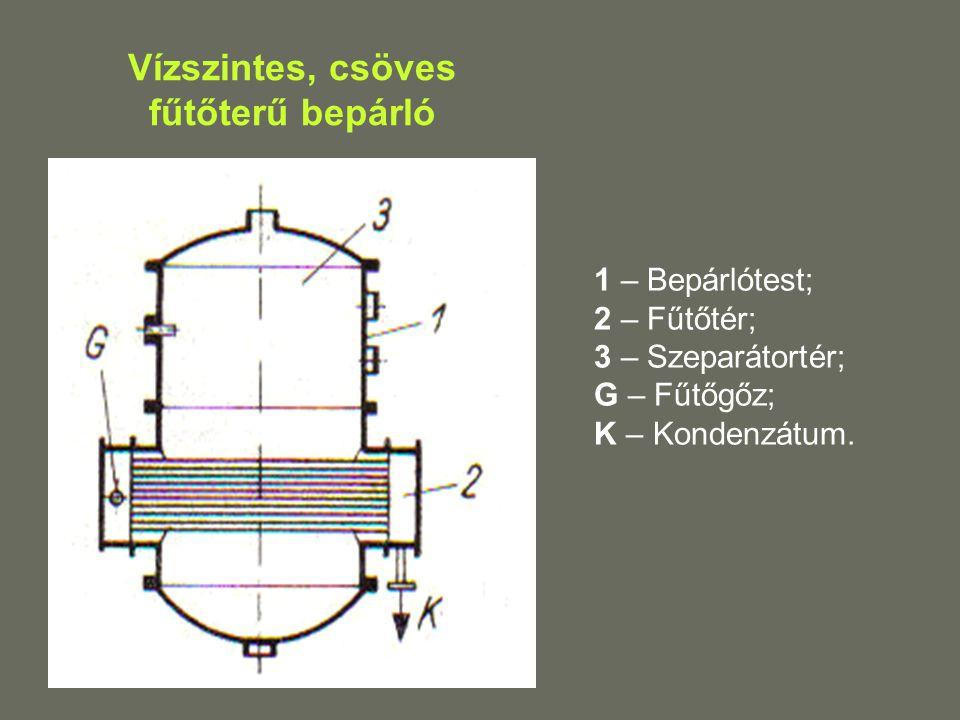Vízszintes, csöves fűtőterű bepárló 1 – Bepárlótest; 2 – Fűtőtér; 3 – Szeparátortér; G – Fűtőgőz; K – Kondenzátum.