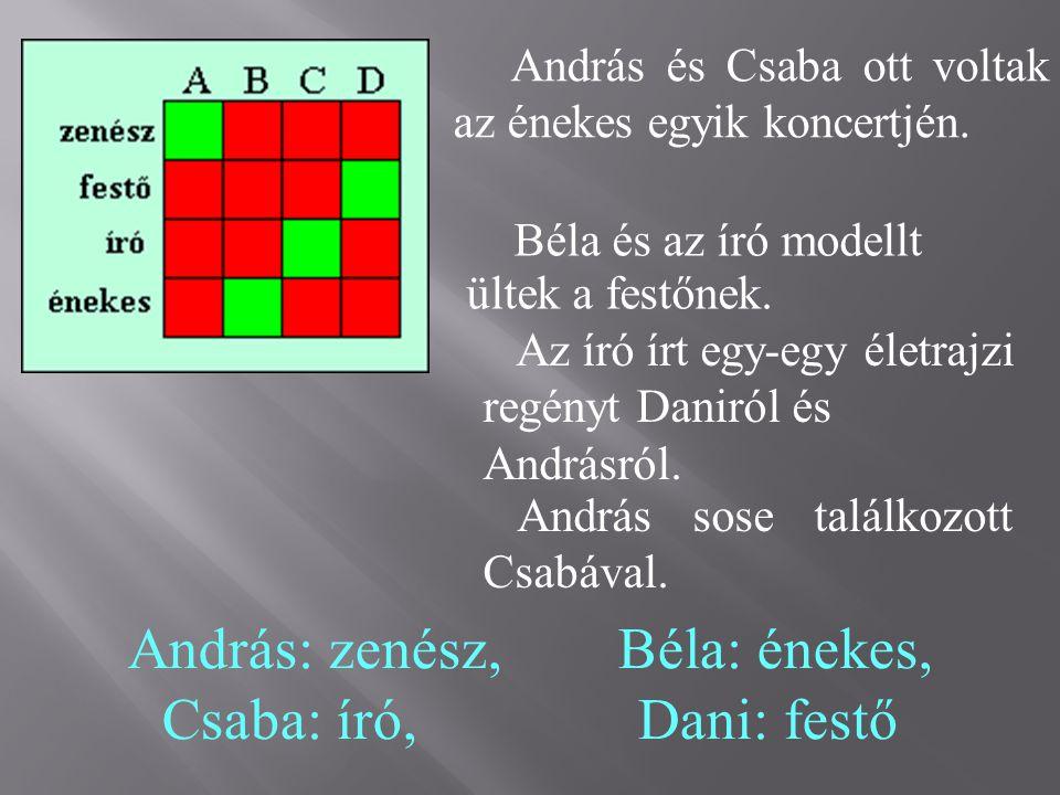 András, Béla, Csaba és Dani művészek: van közöttük egy zenész, egy festő, egy énekes és egy író. András is és Csaba is voltak már az énekes valamelyik