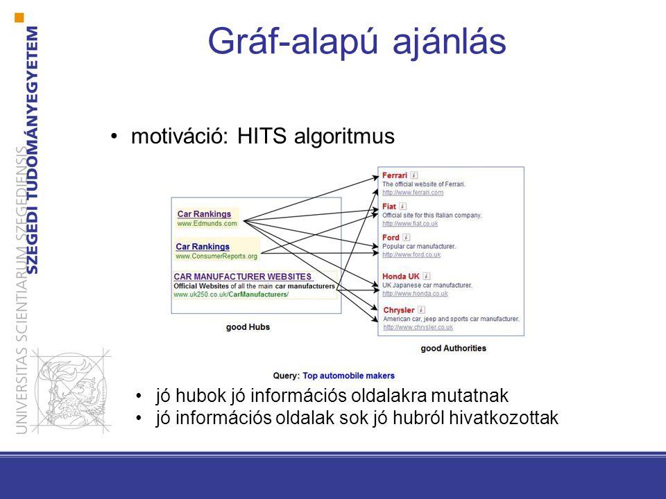 •motiváció: HITS algoritmus •jó hubok jó információs oldalakra mutatnak •jó információs oldalak sok jó hubról hivatkozottak
