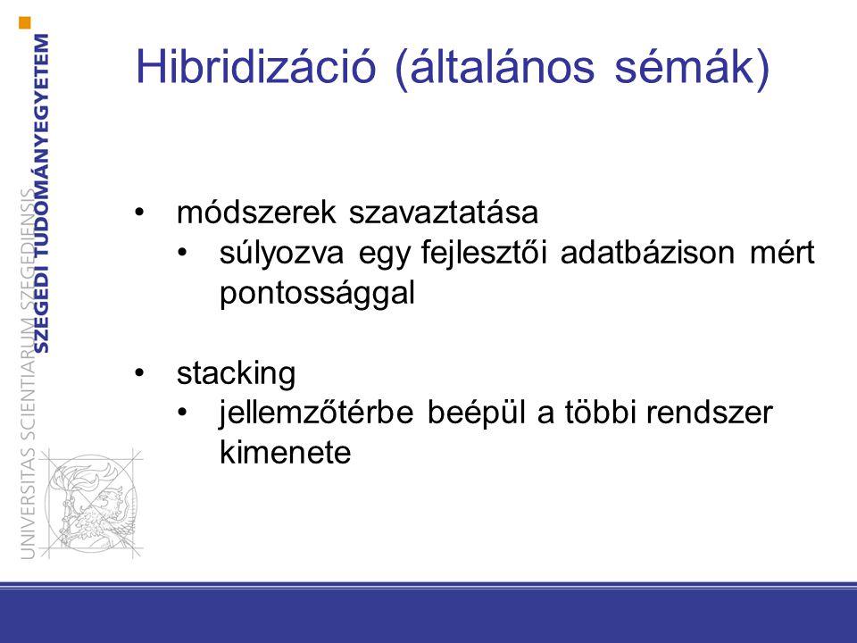Hibridizáció (általános sémák) •módszerek szavaztatása •súlyozva egy fejlesztői adatbázison mért pontossággal •stacking •jellemzőtérbe beépül a többi