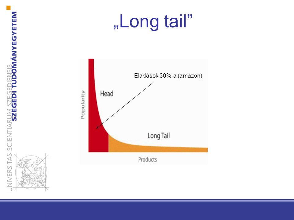 """""""Long tail"""" Eladások 30%-a (amazon)"""