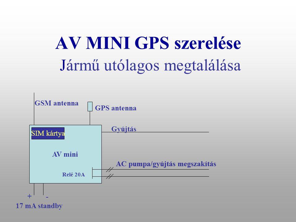 AV MINI GPS szerelése SIM kártya üzembehelyezése •Aktiválás •PIN kód kérési funkció kikapcsolása •SMS küldés- fogadás ellenőrzése •Hanghívás fogadásának ellenőrzése