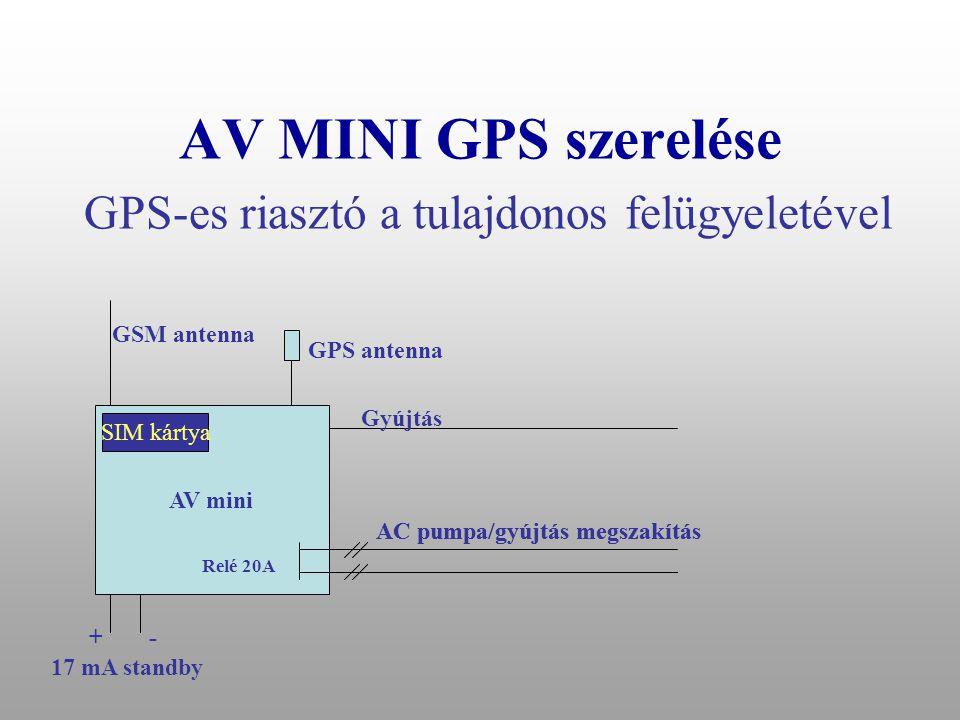 AV MINI GPS szerelése Jármű utólagos megtalálása AV mini Gyújtás AC pumpa/gyújtás megszakítás Relé 20A +- 17 mA standby GPS antenna GSM antenna AC pumpa/gyújtás megszakítás +- SIM kártya