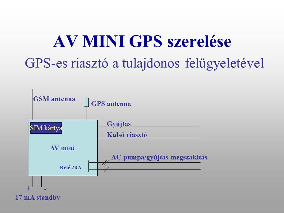 AV MINI GPS szerelése GPS-es riasztó a tulajdonos felügyeletével AV mini Gyújtás AC pumpa/gyújtás megszakítás Relé 20A +- 17 mA standby GPS antenna GSM antenna AC pumpa/gyújtás megszakítás +- SIM kártya