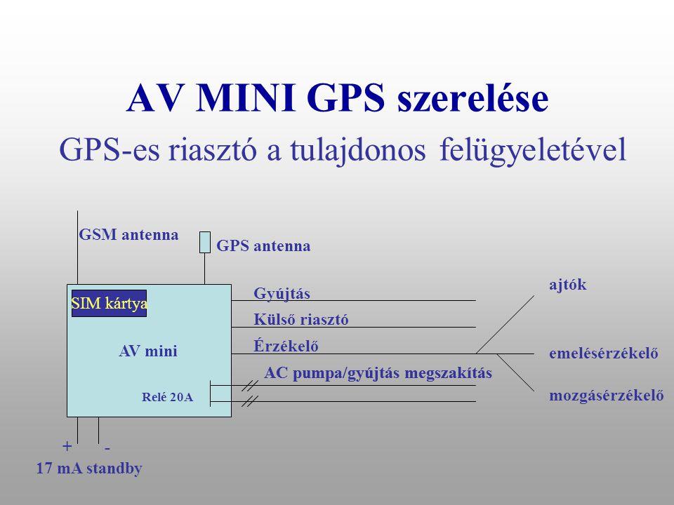 AV MINI GPS szerelése GPS-es riasztó a tulajdonos felügyeletével AV mini Gyújtás AC pumpa/gyújtás megszakítás Relé 20A +- 17 mA standby GPS antenna GS