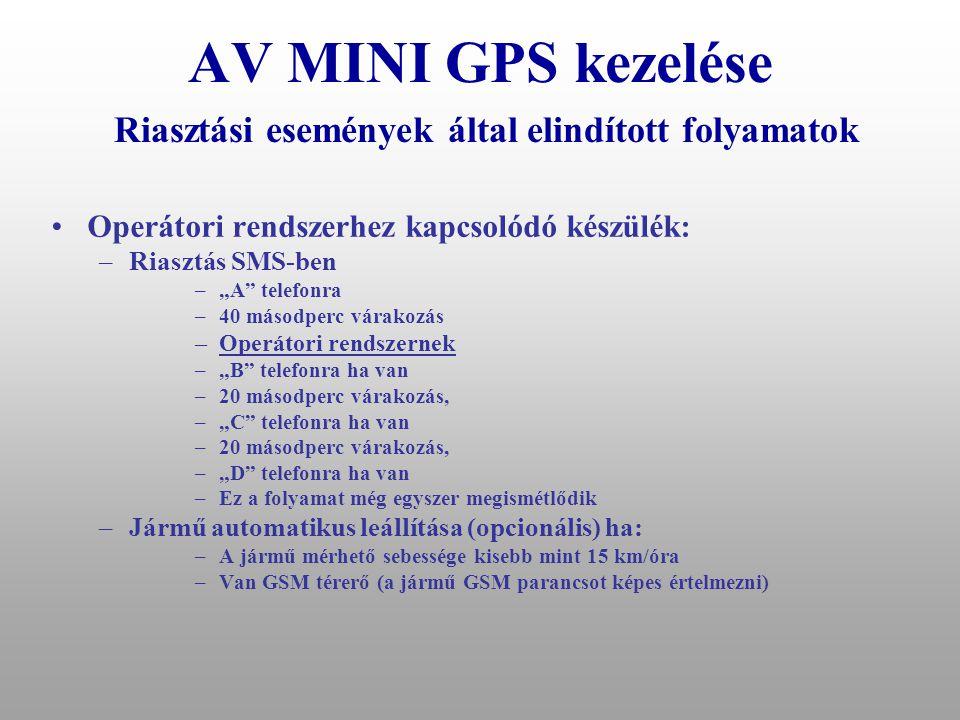 """AV mini kezelése Riasztási események által elindított folyamatok •Operátori rendszertől független készülék: –Riasztás SMS-ben –""""A"""" telefonra –30 másod"""