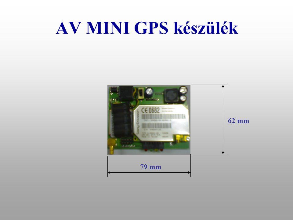 AV MINI GPS szerelése GPS-es riasztó a tulajdonos felügyeletével AV mini Gyújtás AC pumpa/gyújtás megszakítás Relé 20A +- 17 mA standby GPS antenna GSM antenna AC pumpa/gyújtás megszakítás +- SIM kártya Külső riasztó