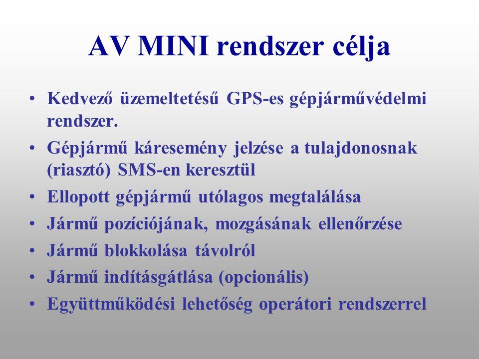AV MINI GPS szerelése GPS-es riasztó a tulajdonos felügyeletével AV mini Gyújtás AC pumpa/gyújtás megszakítás Relé 20A +- 17 mA standby GPS antenna GSM antenna AC pumpa/gyújtás megszakítás +- SIM kártya Külső riasztó Érzékelő