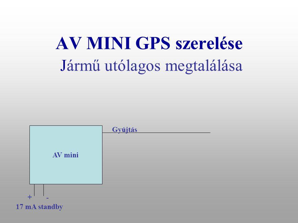 AV MINI GPS szerelése GPS-es riasztó operátori felügyelettel (MABISZ engedélyes) AV mini Gyújtás AC pumpa/gyújtás megszakítás Relé 20A +- 17 mA standby GPS antenna GSM antenna AC pumpa/gyújtás megszakítás +- SIM kártya Külső riasztó Érzékelő ajtók emelésérzékelő mozgásérzékelő Relé Index vezérlés