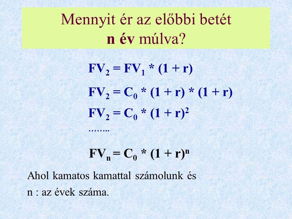 Mennyit ér az előbbi betét n év múlva? FV 2 = FV 1 * (1 + r) FV 2 = C 0 * (1 + r) * (1 + r) FV 2 = C 0 * (1 + r) 2 …….. FV n = C 0 * (1 + r) n Ahol ka