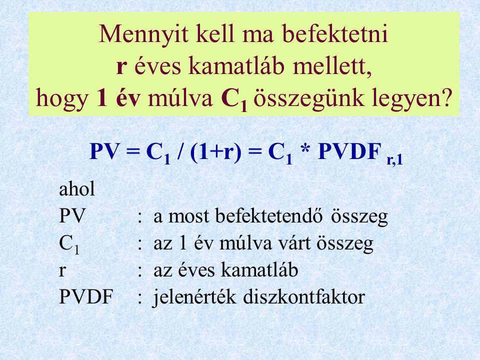 Mennyit kell ma befektetni r éves kamatláb mellett, hogy 1 év múlva C 1 összegünk legyen? PV = C 1 / (1+r) = C 1 * PVDF r,1 ahol PV: a most befekteten